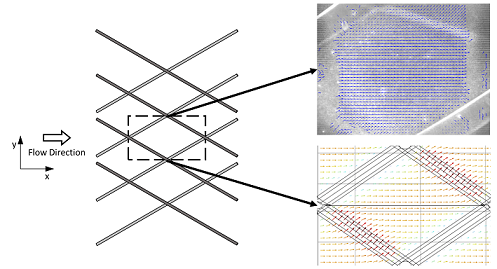 Comparisons of Experimental and Simulated Velocity Fields in Membrane Module Spacers