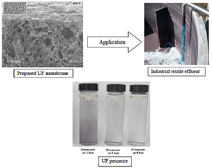 Decolorization of Dyeing Effl uent by Novel Ultrafi ltration Ceramic Membrane from Low Cost Natural Material